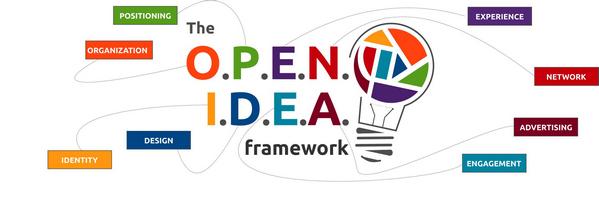 Open Idea Framework
